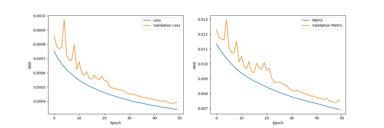 plots/model_ae_true_BS-1024.png