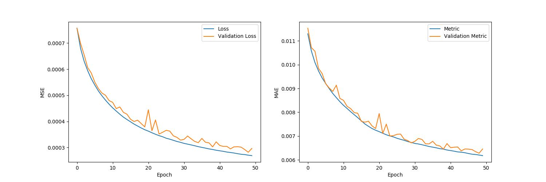 plots/model_ae_true_BS-128.png