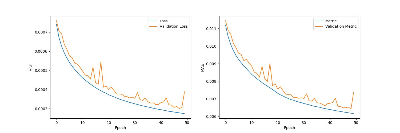 plots/model_ae_true_BS-256.png