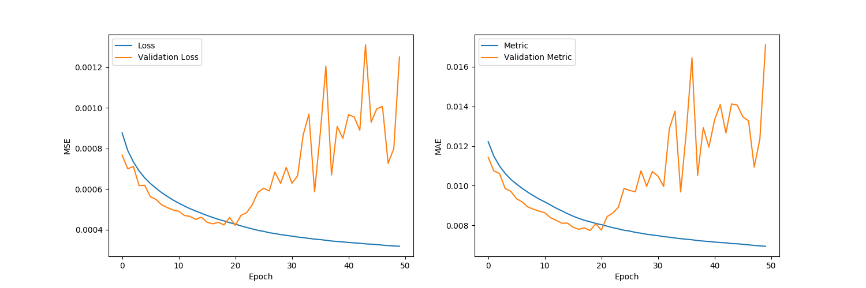 plots/model_ae_true_BS-32.png
