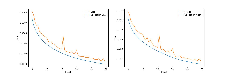 plots/model_ae_true_BS-512.png
