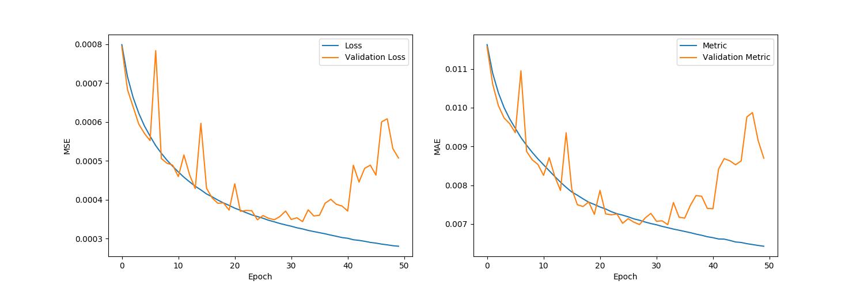 plots/model_ae_true_BS-64.png