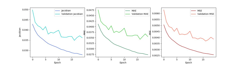 plots/model_AE_single_vel_Jacobian_BS-256_LR-0.0015_DO-0.0.png