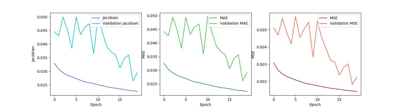 plots/model_AE_single_vel_Jacobian_BS-256_LR-0.015_DO-0.0.png