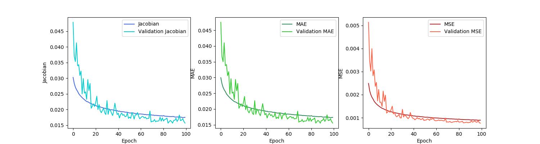 plots/model_AE_vel_Jacobian_BS-128_LR-0.01_DO-0.0.png