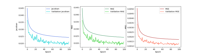 plots/model_AE_vel_Jacobian_BS-16_LR-0.01_DO-0.0.png
