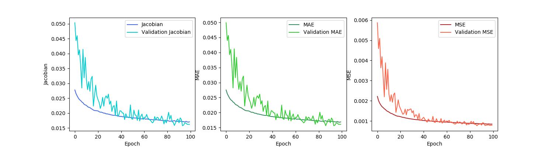 plots/model_AE_vel_Jacobian_BS-256_LR-0.01_DO-0.0.png