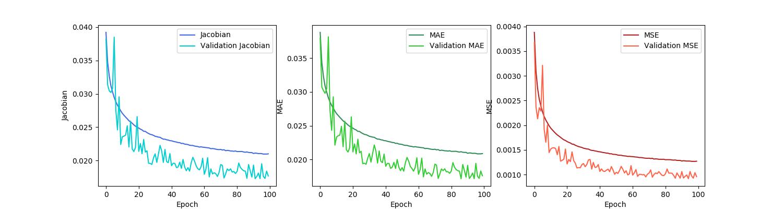 plots/model_AE_vel_Jacobian_BS-32_LR-0.01_DO-0.0.png