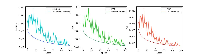 plots/model_AE_vel_Jacobian_BS-512_LR-0.01_DO-0.0.png