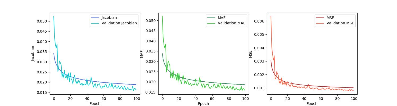 plots/model_AE_vel_Jacobian_BS-64_LR-0.01_DO-0.0.png
