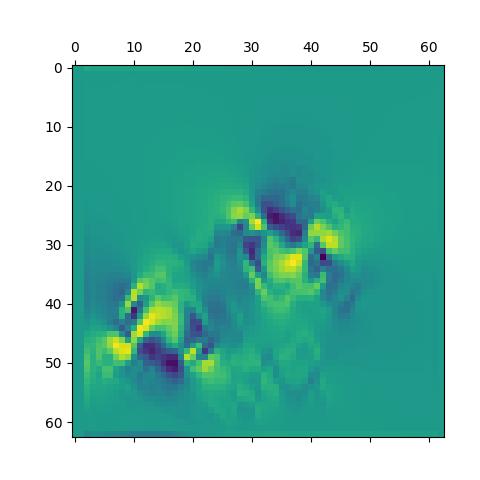 code/test/divergence.png